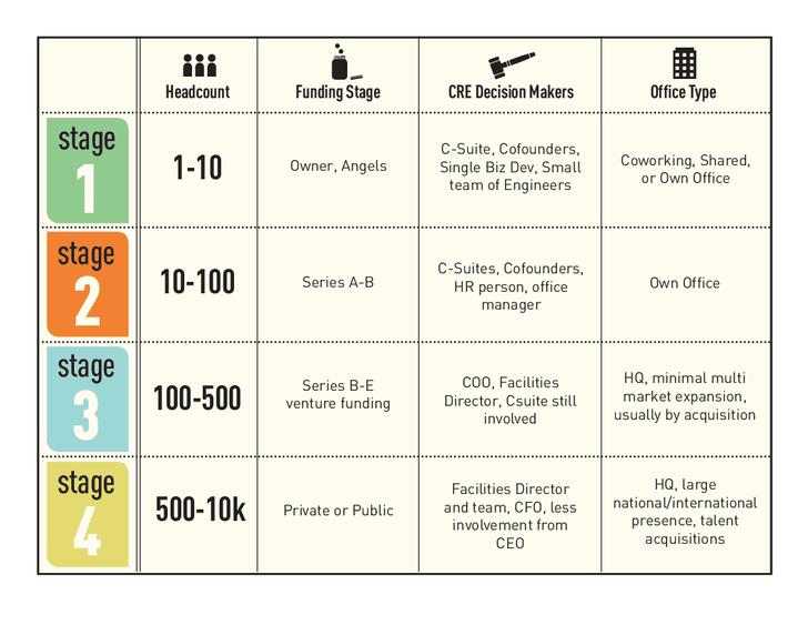evolution-of-a-startup-3