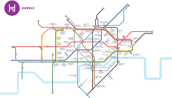 Hubble tube map