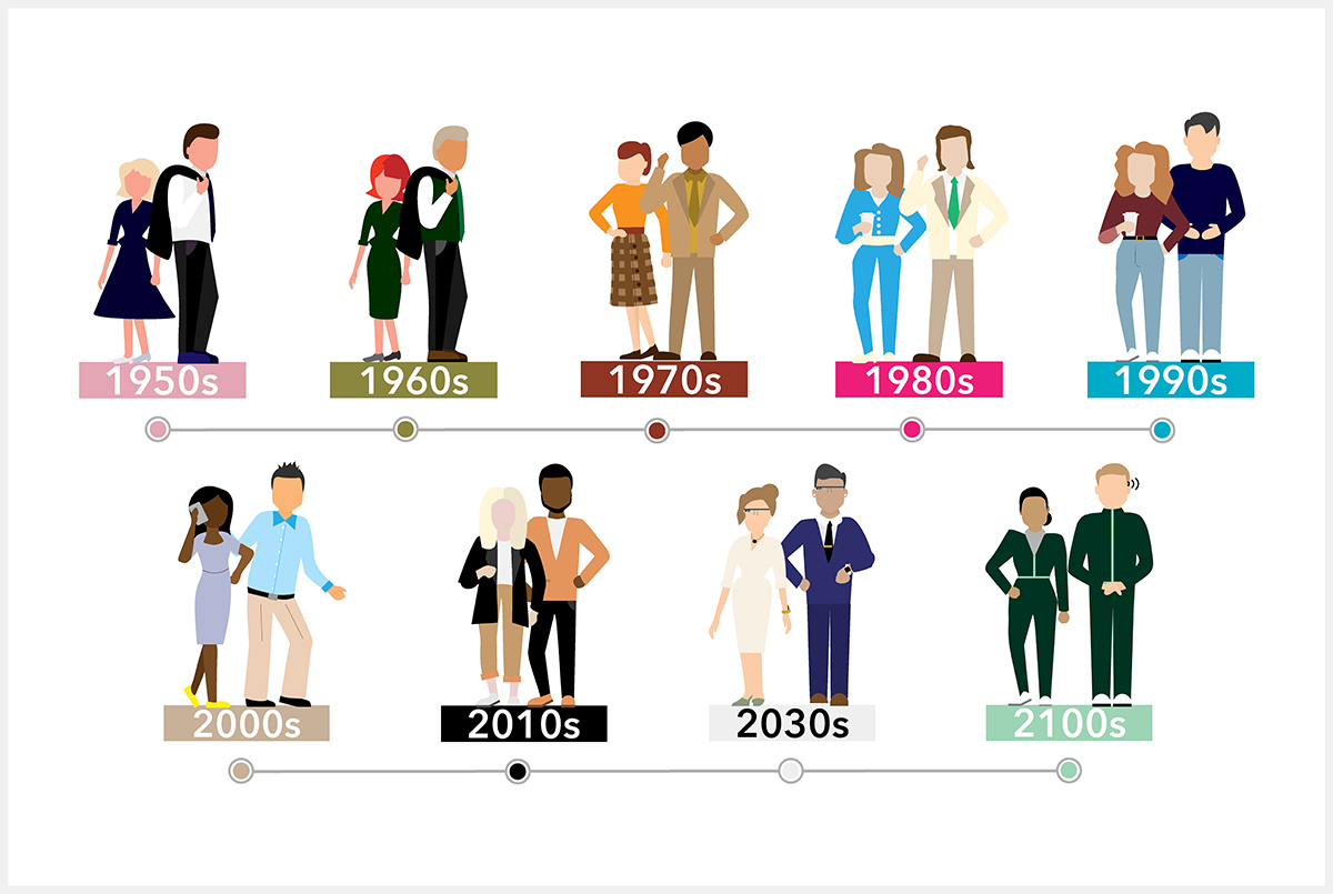 0bf4a642ce986 What was work like when your grandparents were young? What about your  parents? How have offices changed since then? Will we all become digital  nomads by ...