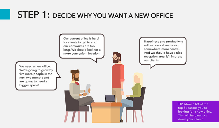 The No-Nonsense Guide to Finding an Office by Hubble 2