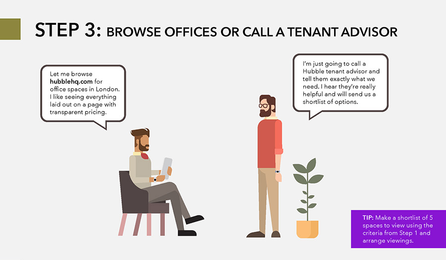 The No-Nonsense Guide to Finding an Office by Hubble 4