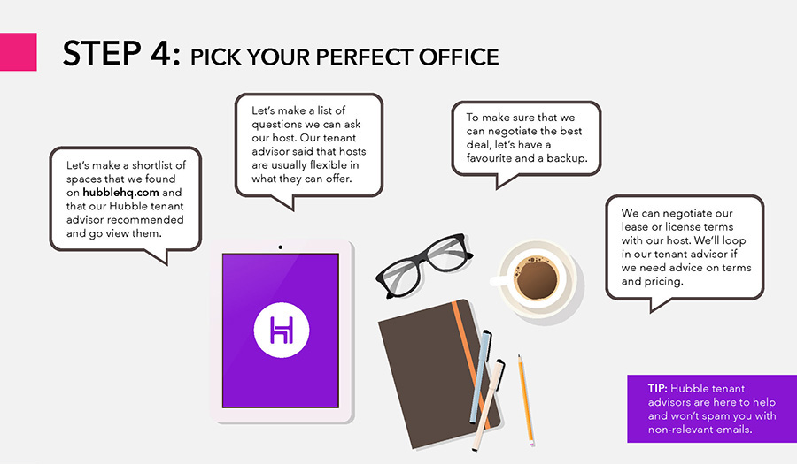 The No-Nonsense Guide to Finding an Office by Hubble 5