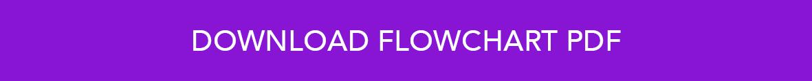 download flowchart