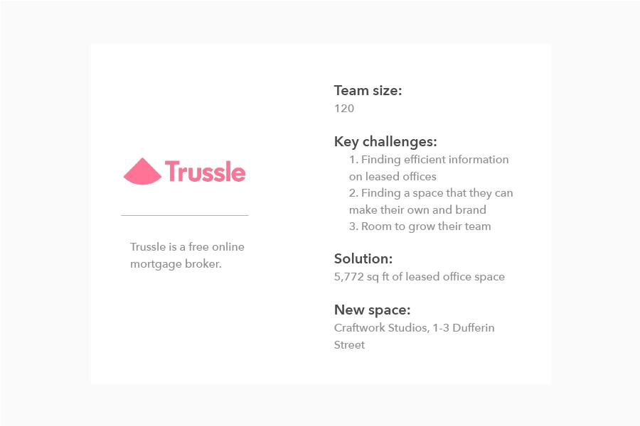 Trusle-header