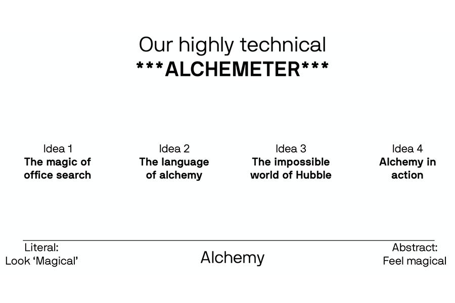 alchemeter