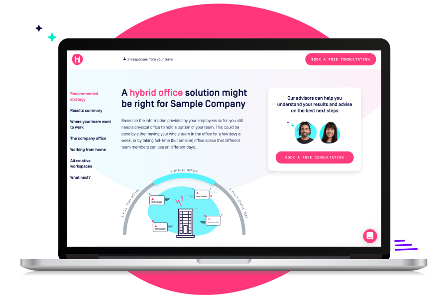 Sample Workplace Strategy Tool report